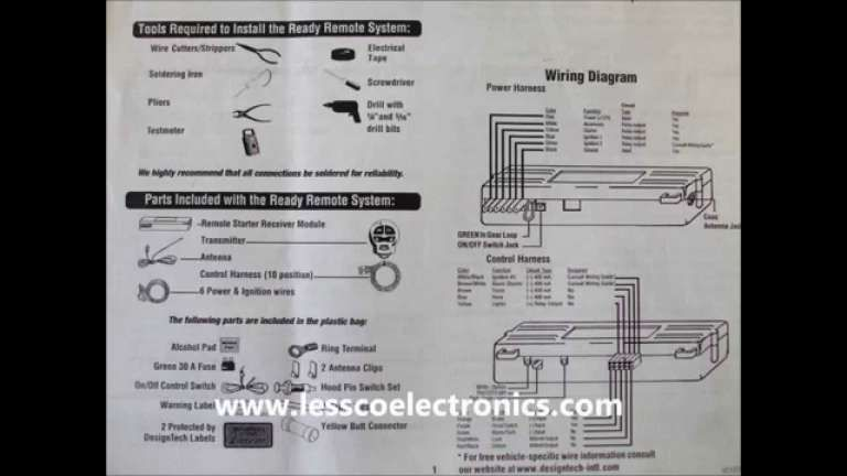 [DIAGRAM_38EU]  17+ Remote Car Starter Installation Wiring Diagram - Car Diagram -  Wiringg.net in 2020 | Remote car starter, Car starter, Remote | Design Tech Remote Starter Wiring Diagram |  | Pinterest