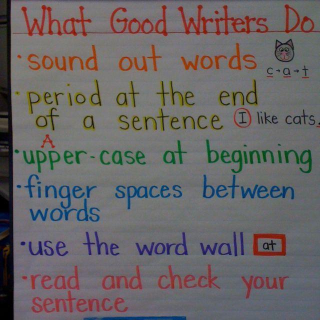 What Good Writers Do poster | teaching | Teaching writing