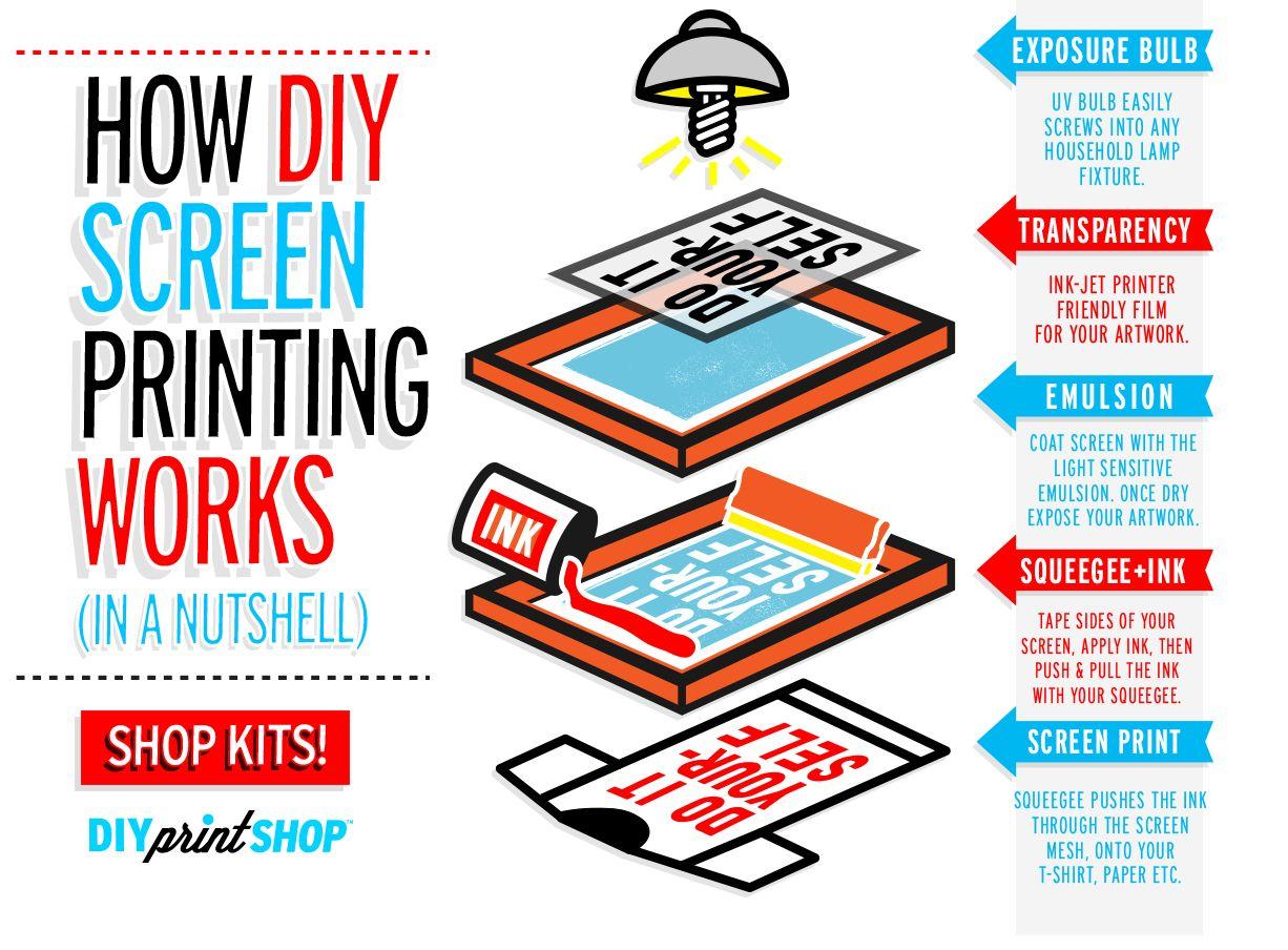 How diy screen printing works diy print shop diy