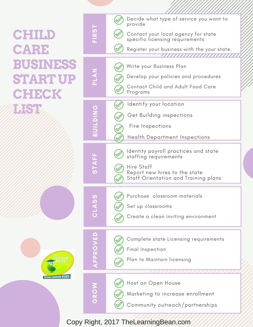 Pin By Tye King On Child Care Business Starting A Daycare