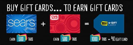 RewardTAB: Buy Gift cards while earning gift cards - Review & Gift Card giveaway to Lots 2 Save readers!