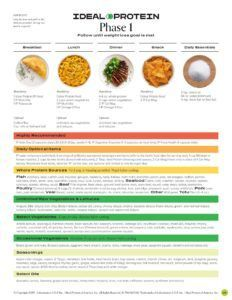 Ideal Protein Recipes Phase 1 Vegetables ` Ideal Protein Recipes Phase 1