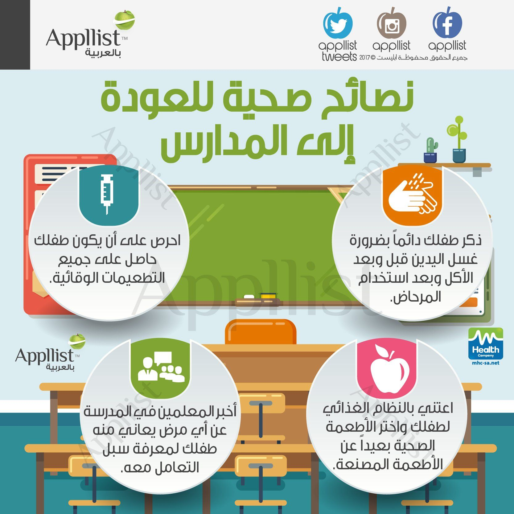 ابليست بالعربية Appllist Tweets Twitter Health Health Fitness Pie Chart
