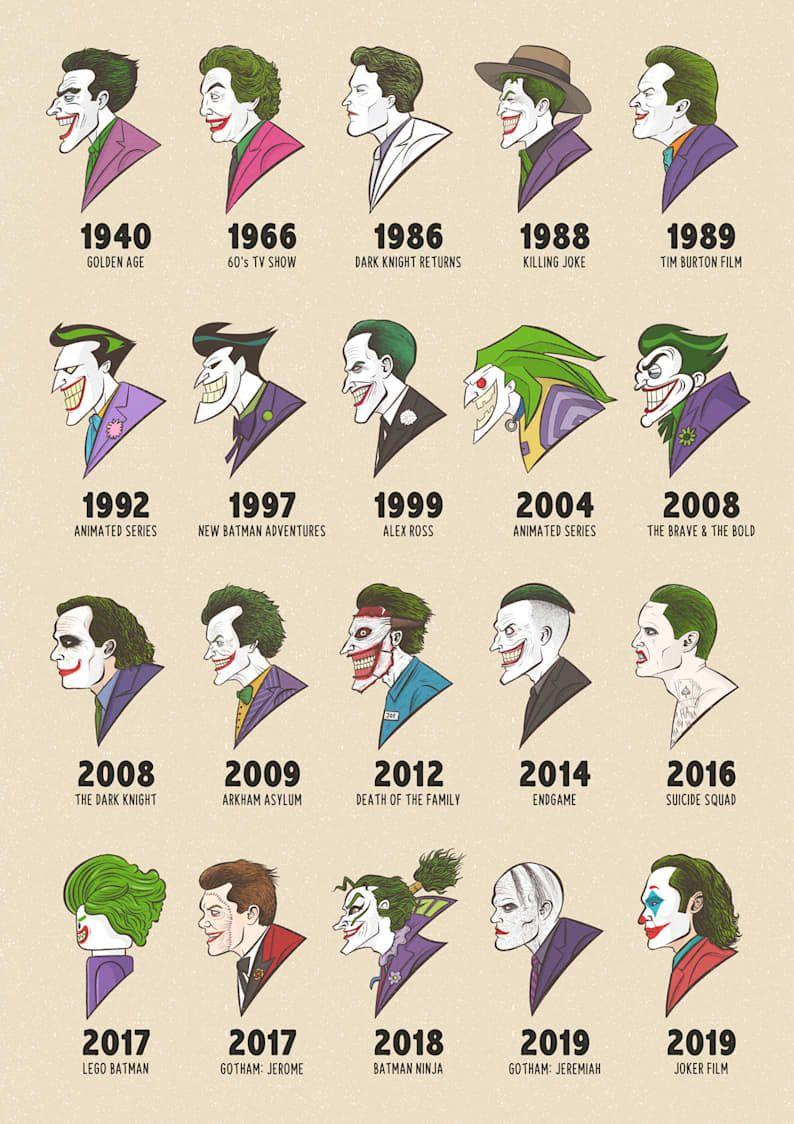 JOKER through the ages Batman DC Illustrated Poste