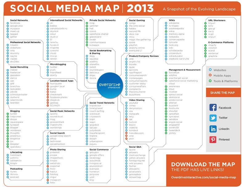 Social Media Map Social Media Infographic Social Media Social Media Tool