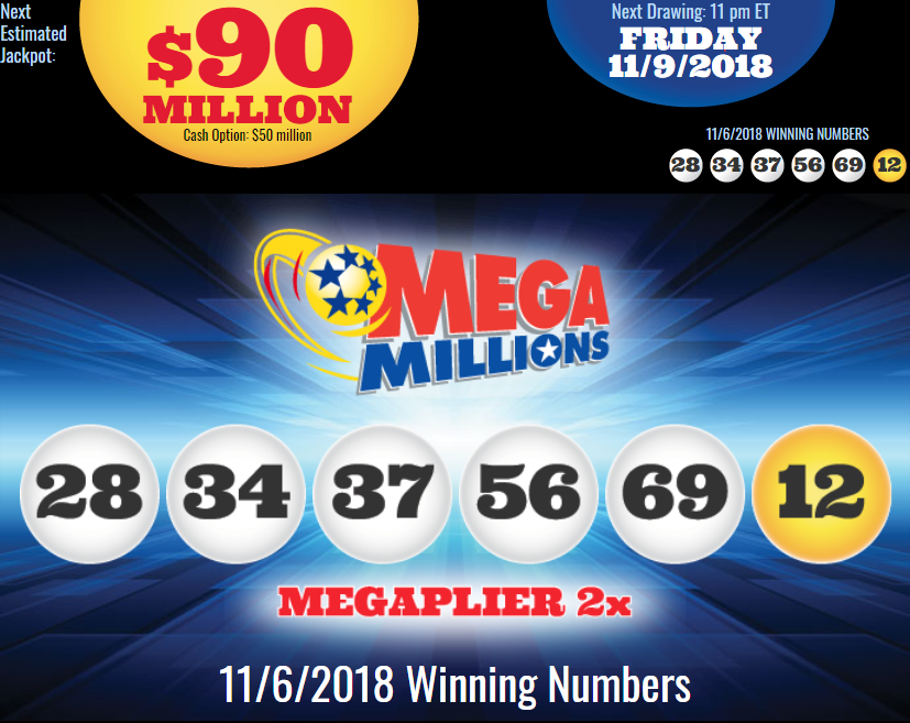 When Is The Next Mega Millions Drawing