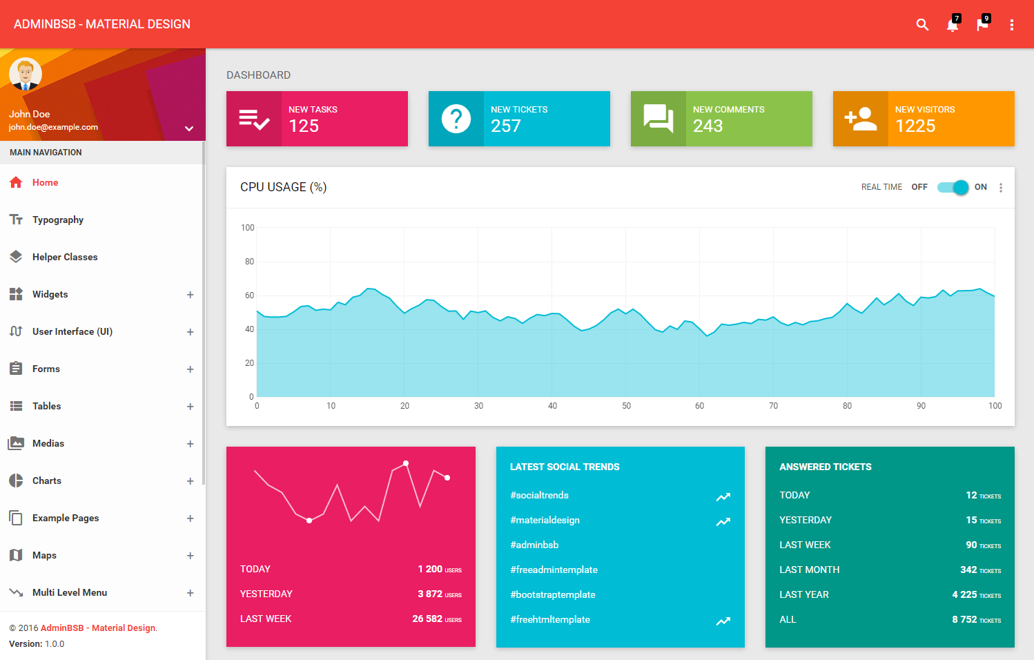 AdminBSB - Free Admin Template With Material Design | Digital ...