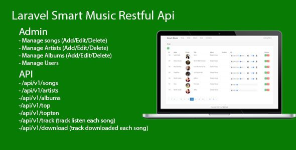Laravel Smart Music Restful API | Android | Music, Script
