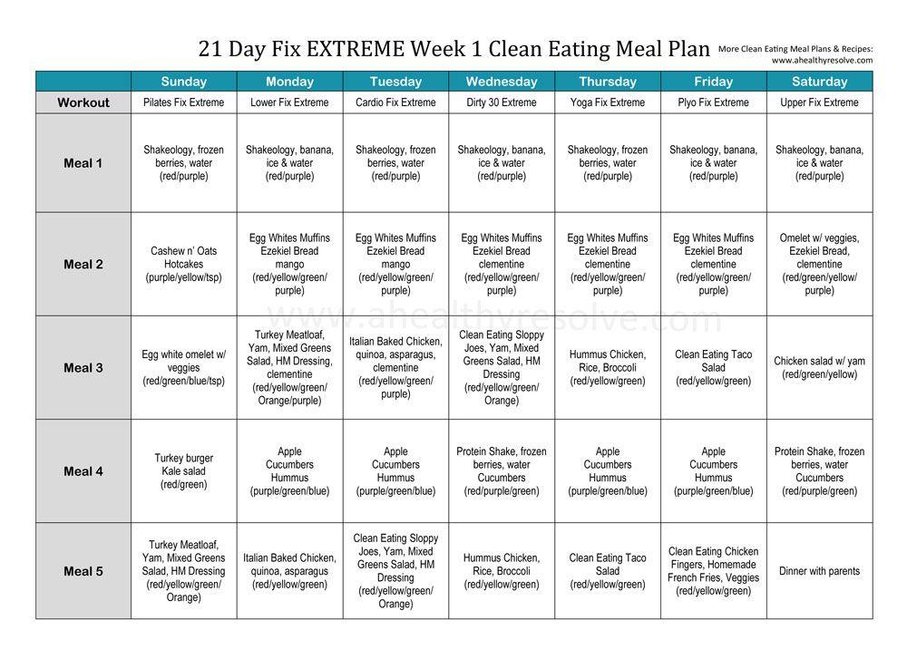 clean eating vegetarian diet plan