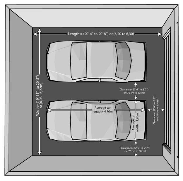 Garage Design Ideas Door Placement And Common Dimensions Garage