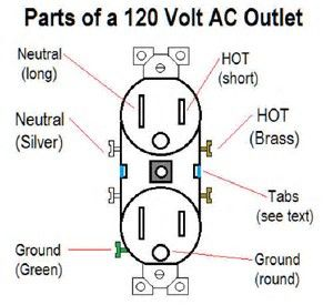 image result for outlet home diagram