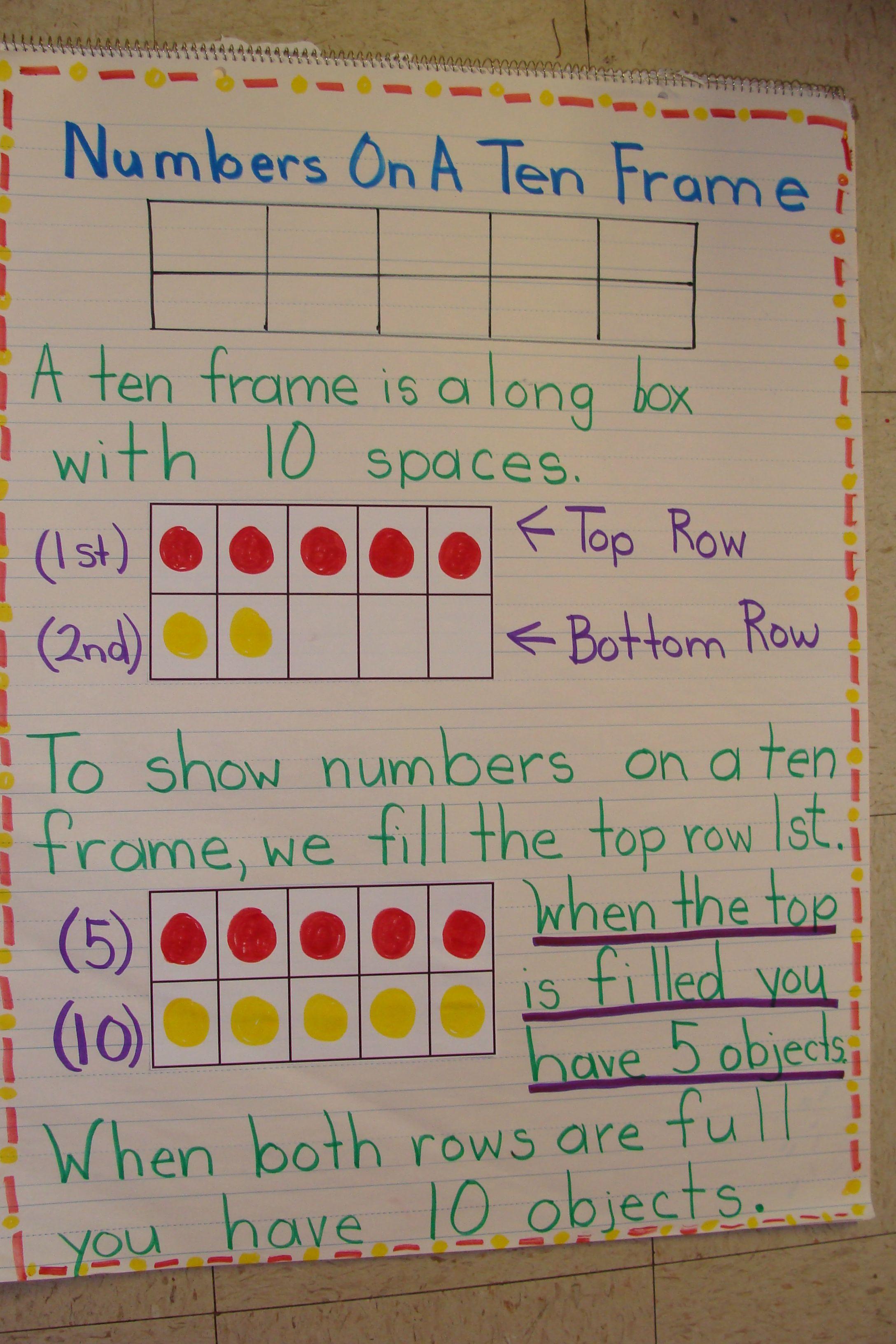 Ten Frame Anchor Chart Love This Math Teaching