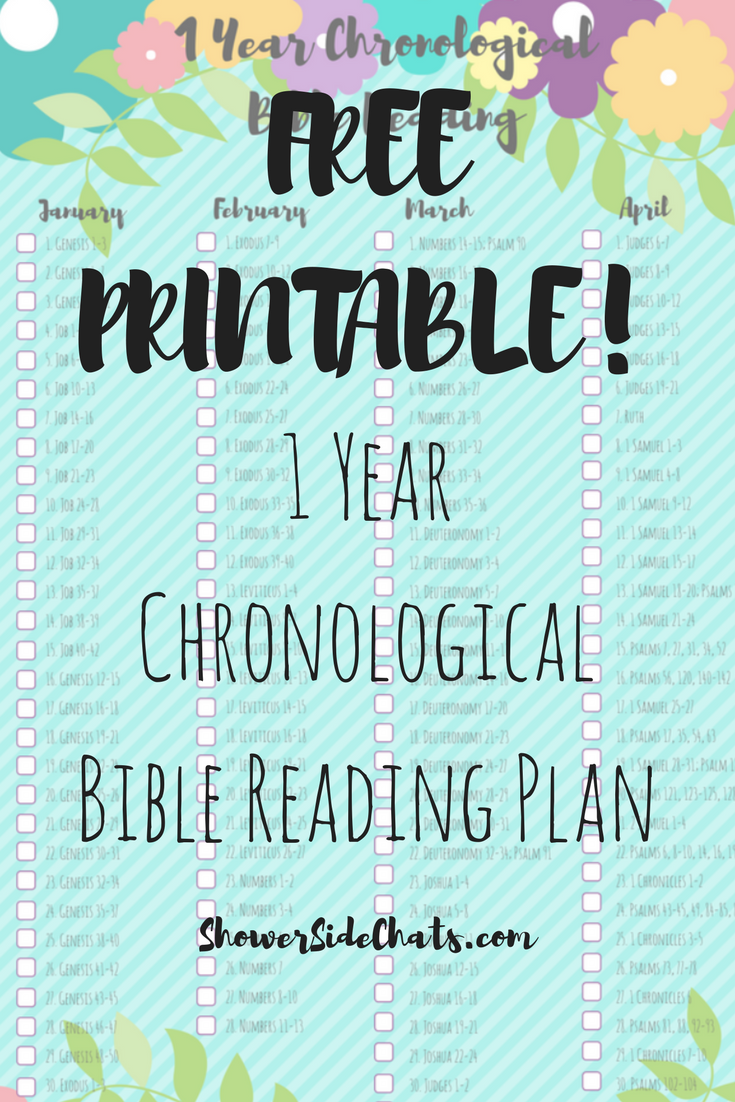 Free Bible Reading Plan Printable! Here is one of my