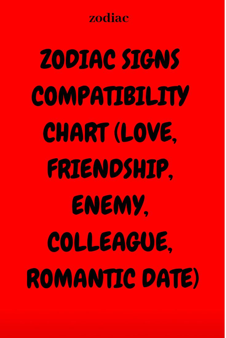 Zodiac signs compatibility chart love friendship enemy colleague romantic date also rh pinterest