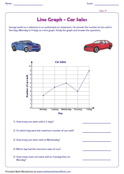 Line Graph Worksheets 5th Grade Line Graph Worksheets Line Graphs Graphing