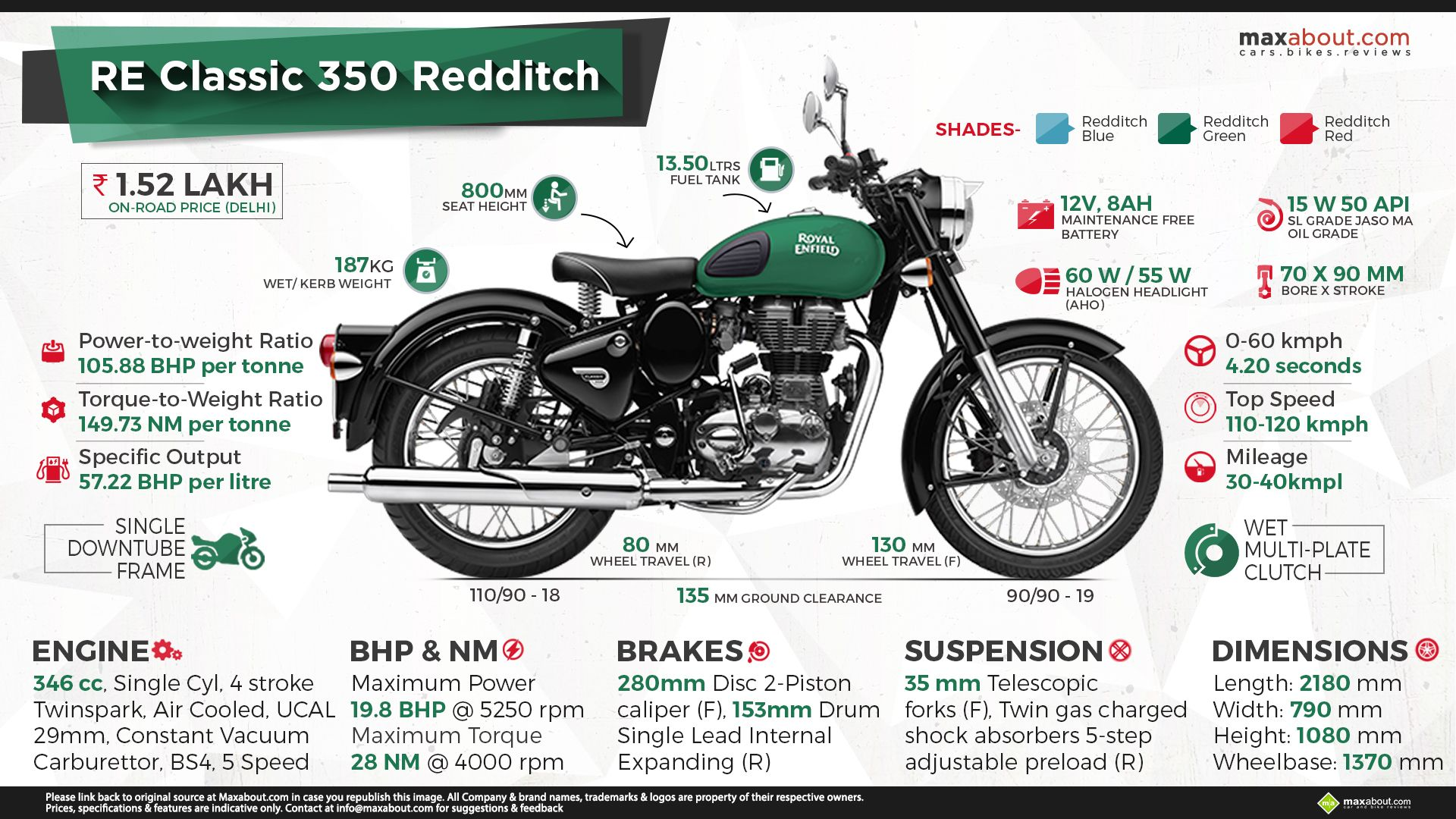 Royal Enfield Classic 350 Redditch Series Hd Wallpapers All All