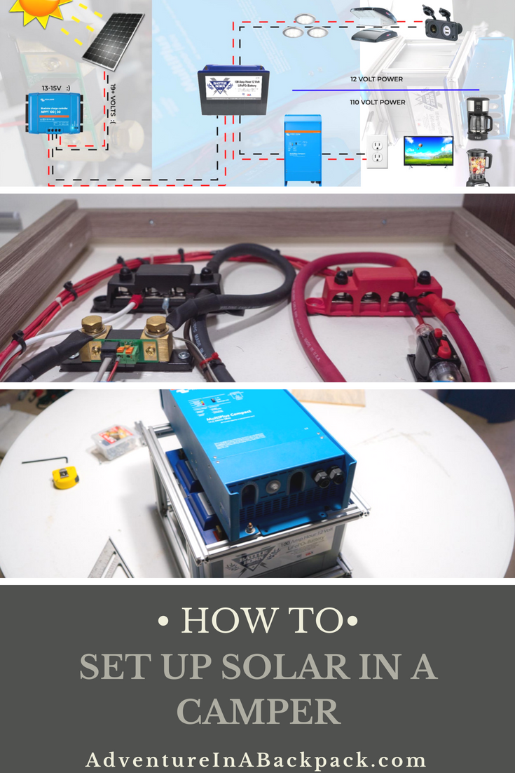 How To Design And Install Solar On A Camper Van Diy Wire Diagram For Truck Wiring Diagrams Step By Information Included Campervan Solarinstallation Campersolar Truckcamper Setup Tutorial