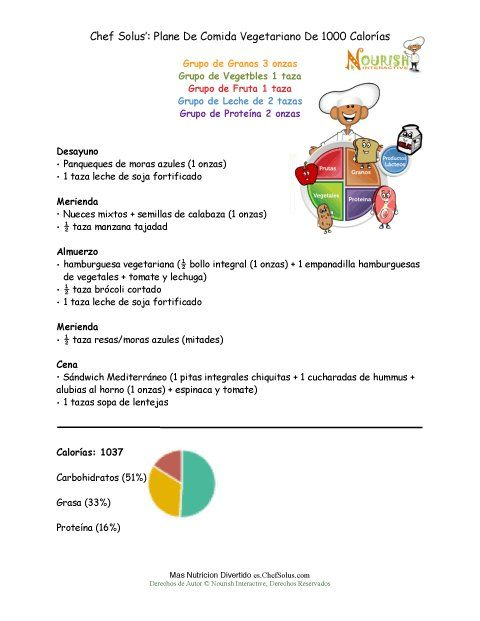 planificador de menú de muestra de diabetes