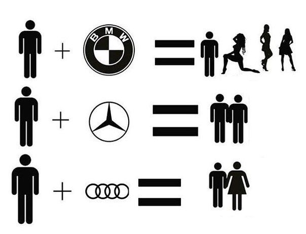 Everything is simple Tag #audi & #mercedes owners Tag us ...