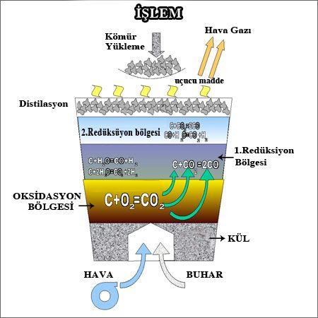 Karbonmonoksit