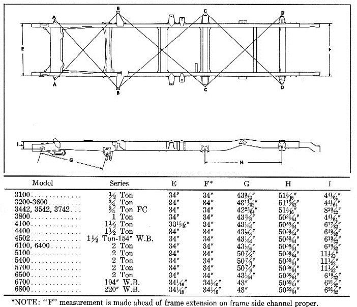1946 Chevy Truck Frame Specs