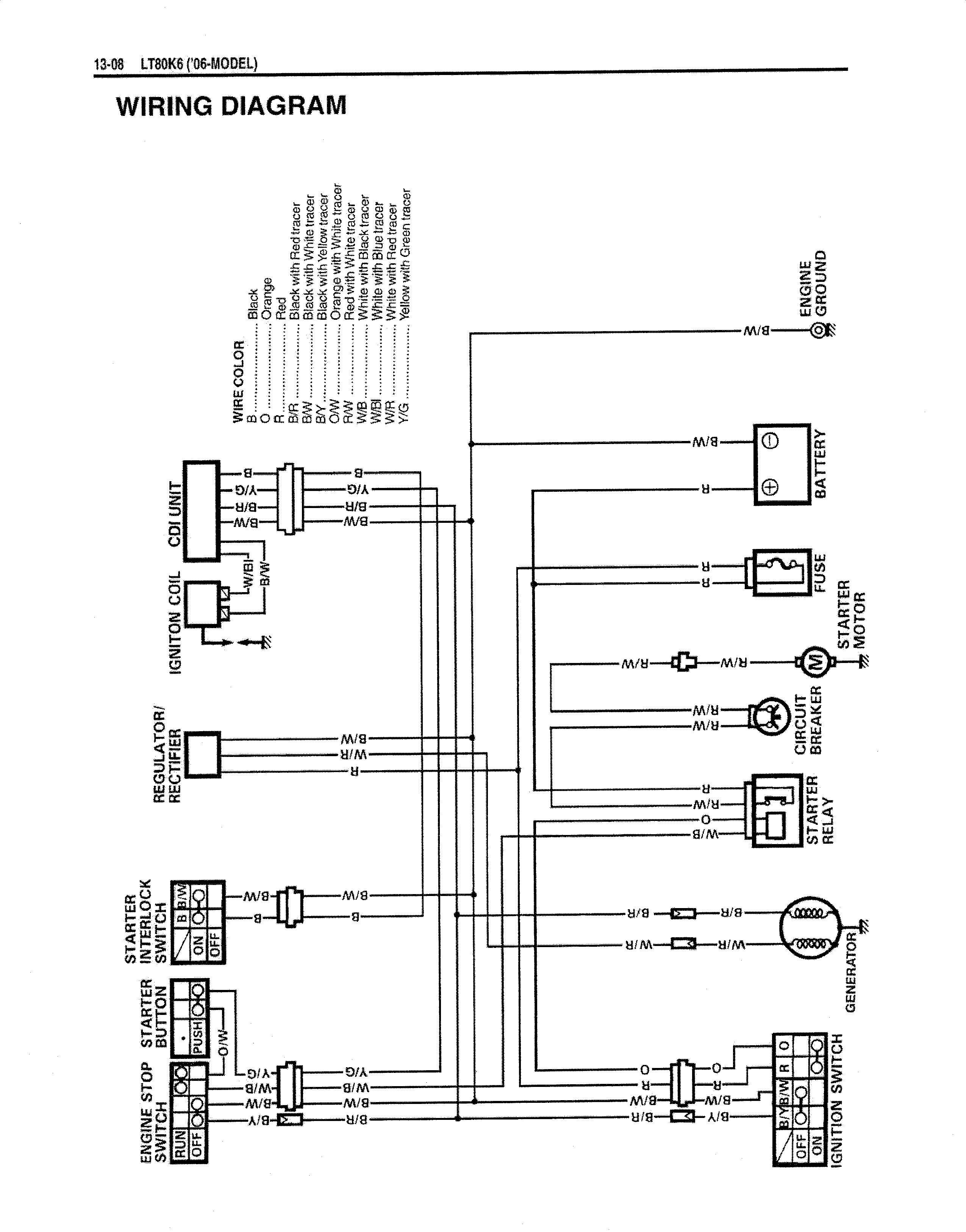 Fresh Wiring Diagram Suzuki Quadrunner #diagrams #digramssample  #diagramimages #wiringdiagramsample #wiringdiagram | Boat wiring, Car  gauges, DiagramPinterest