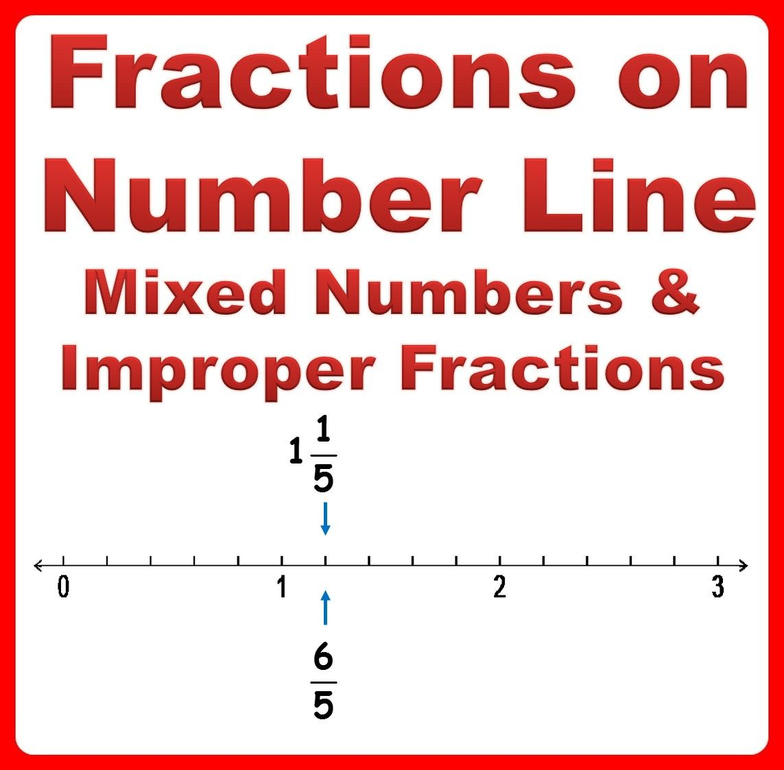 Fractions on Number Line - Mixed Numbers and Improper Fractions ...
