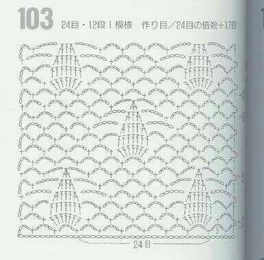 Pin von bety auf Crochet & Knitting   Pinterest   Stricken häkeln ...