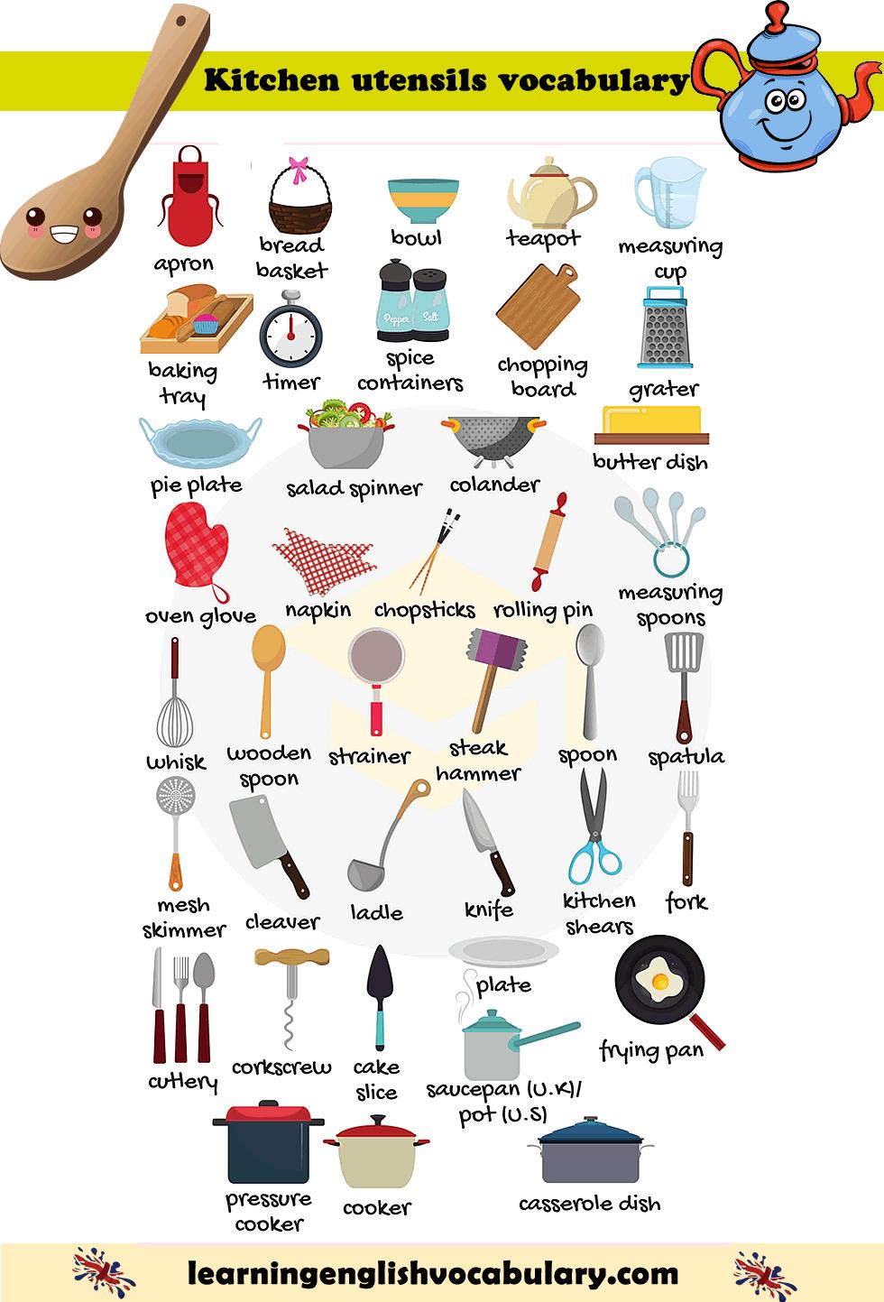 Kitchen Utensils Cookware Vocabulary List Pdf Vocabulary List