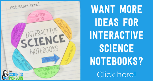 Interactive Science Notebooks: Start here!