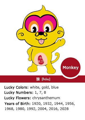 Year Of The Monkey 2018 2016 2004 1992 1980 Luck Personality Year Of The Monkey Happy Chinese New Year Chinese Zodiac