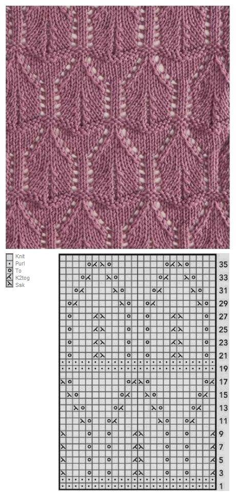 Lace knitting   T R I C O T P O I N T   Pinterest   Dos agujas ...