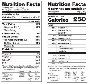 Medical News Bulletin Health News And Medical Research Nutrition Facts Label Nutrition Labels Nutrition Facts