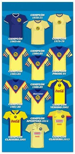 promo code 853e3 d7b20 Las 12 Camisetas de los Campeonatos | Club America | Club ...