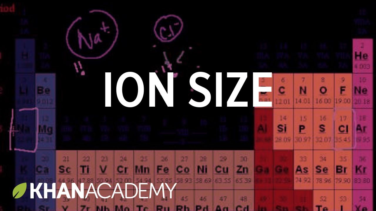Group trend for ionization energy periodic table chemistry group trend for ionization energy periodic table chemistry khan ac urtaz Gallery