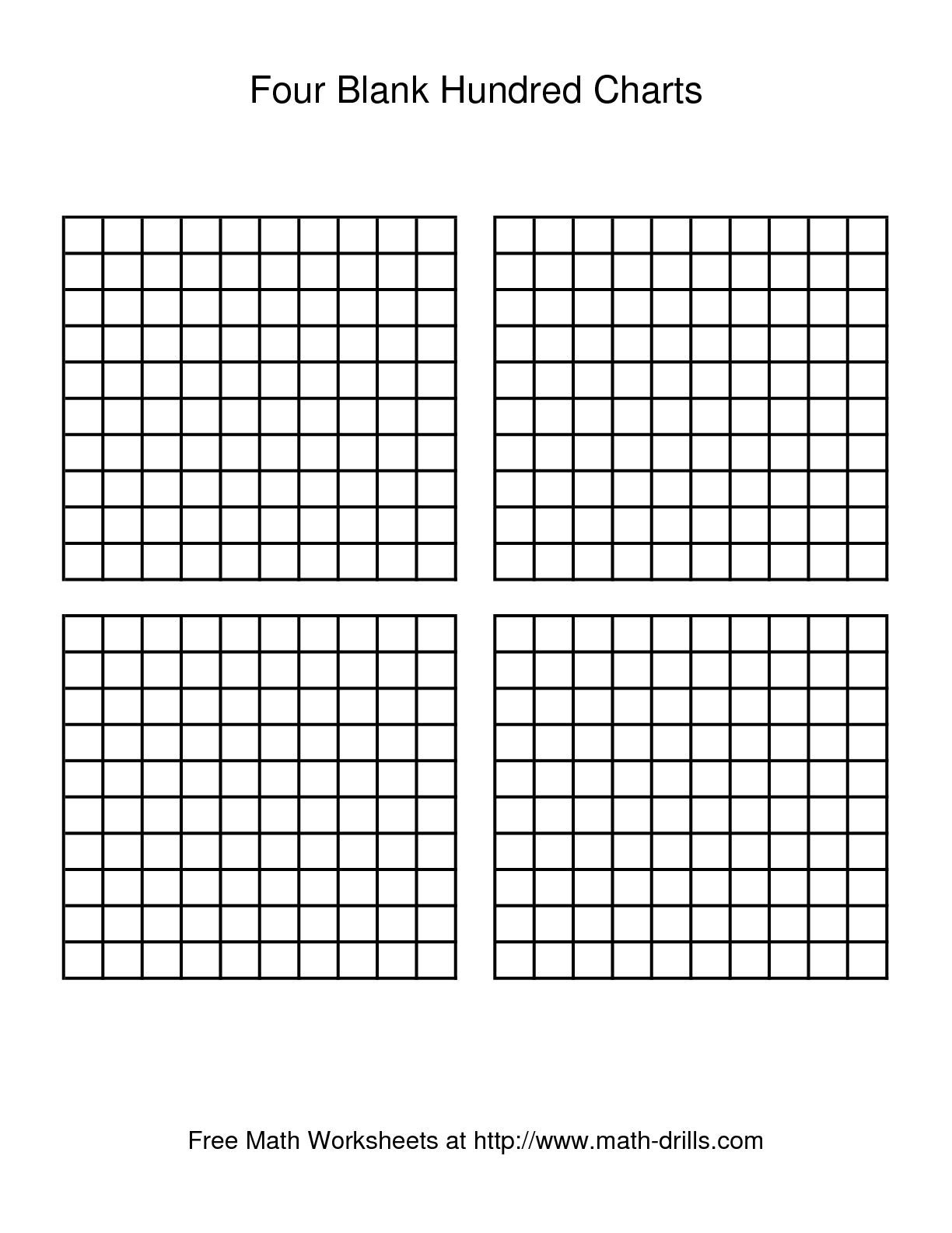 The Four Blank Hundred Charts Math Worksheet From The