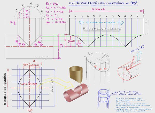 Trazado De La Elipse Animacion Del Procedimiento Caldereria Tipos De Soldaduras Arte Y Matematicas