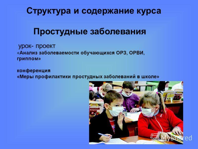 Гдз по русскому языку 3 ий класс полякова