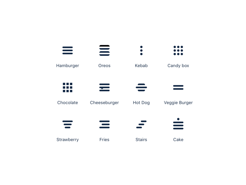 What The Difference Between The 2 Menu Icons 3 Dots Kebab And 3 Lines Hamburger User Experience Stack Exchang In 2020 Burger Menu Icon Hamburger Menu Icon Kebab