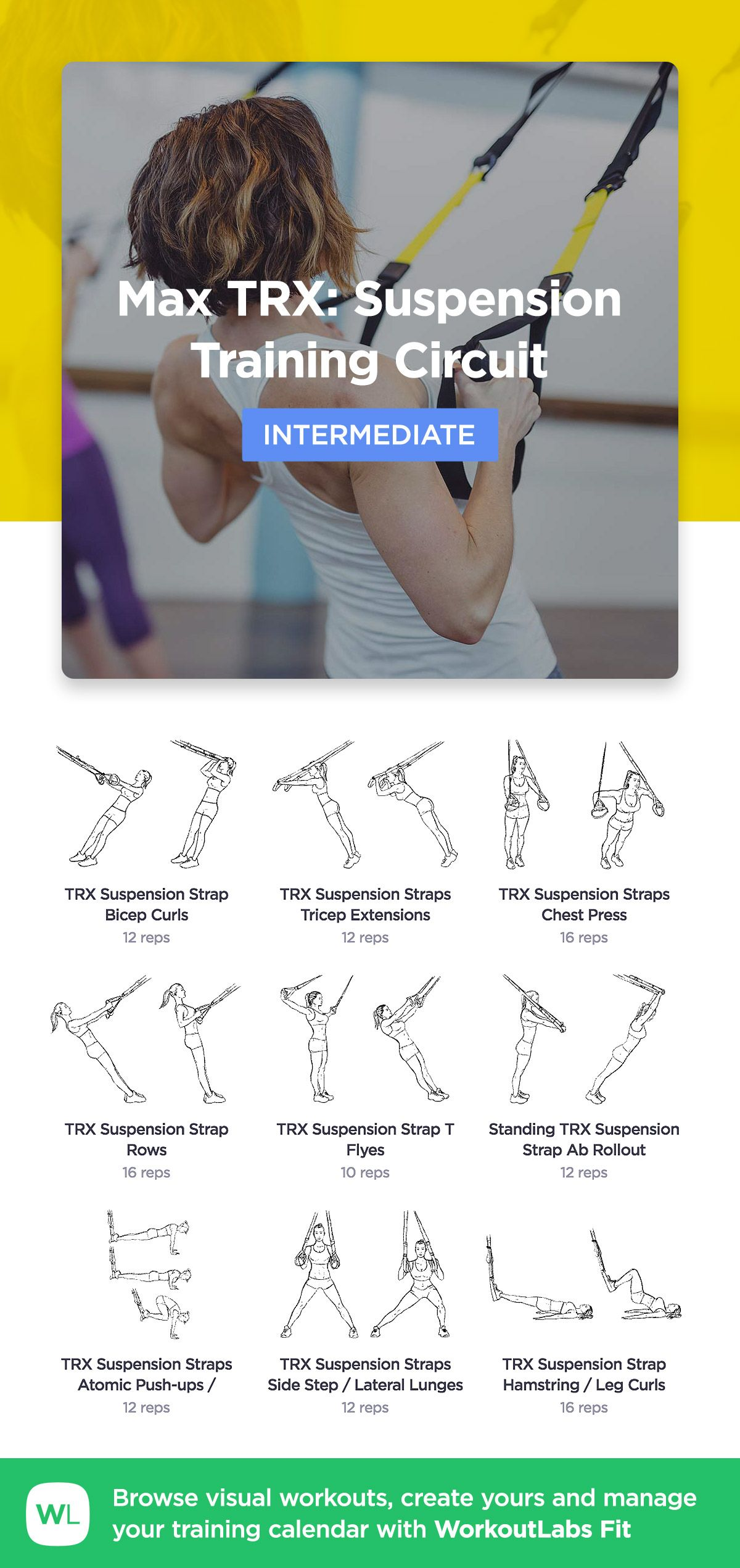 graphic about Printable Trx Workout titled Pin by way of Sarah Davison upon TRX suspension working out