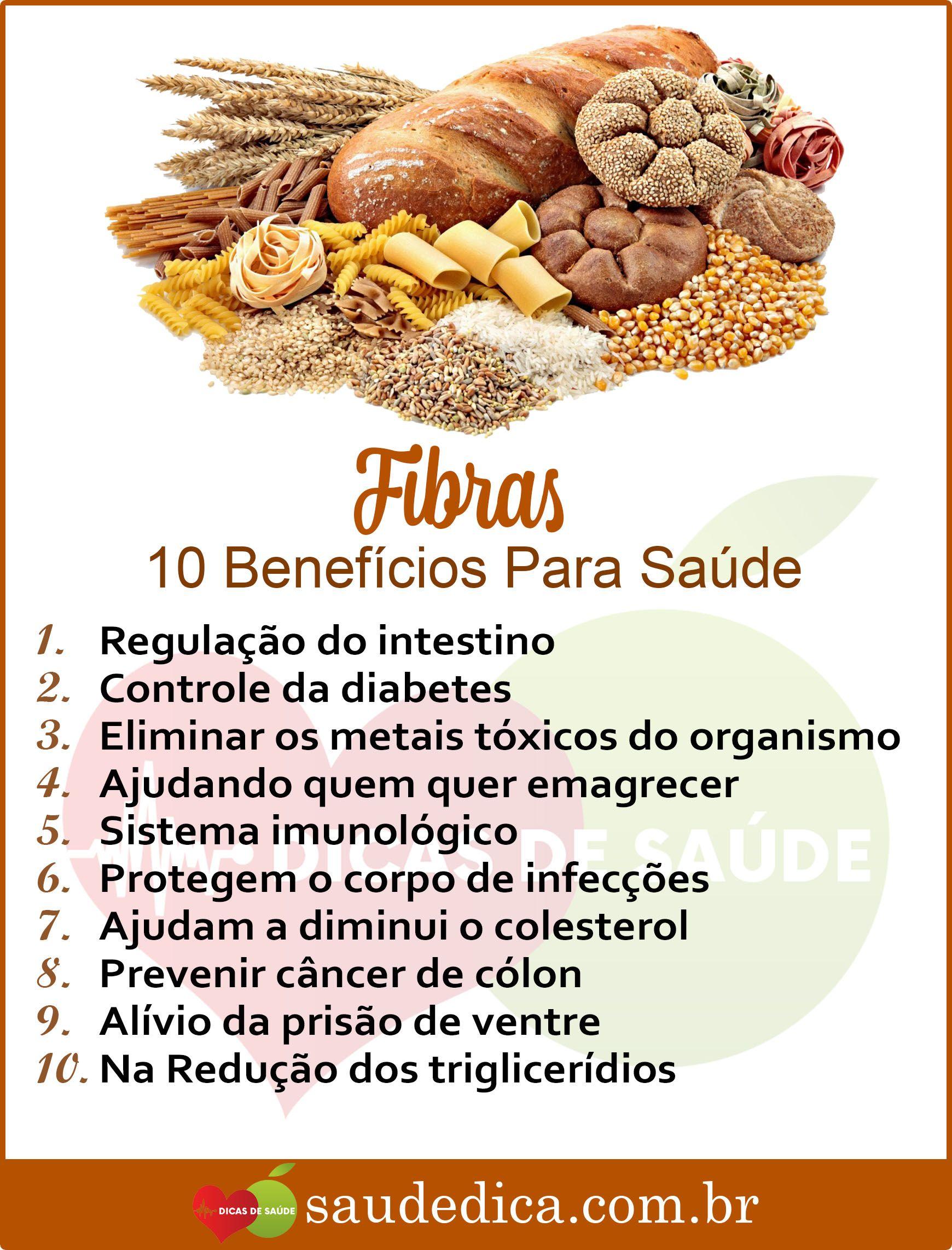 Os 25 Alimentos Ricos Em Fibras Alimentos Ricos Em Fibras