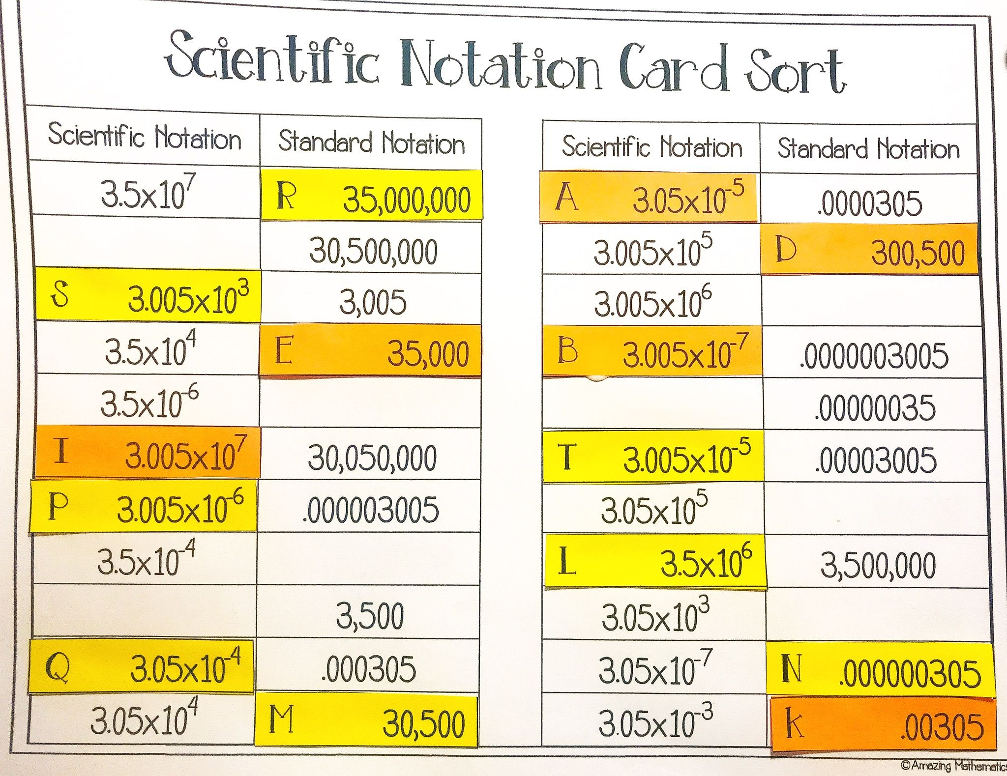 Scientific notation card sort scientific notation fun math this scientific notation activity is the perfect way for 8th grade math and algebra 1 students falaconquin