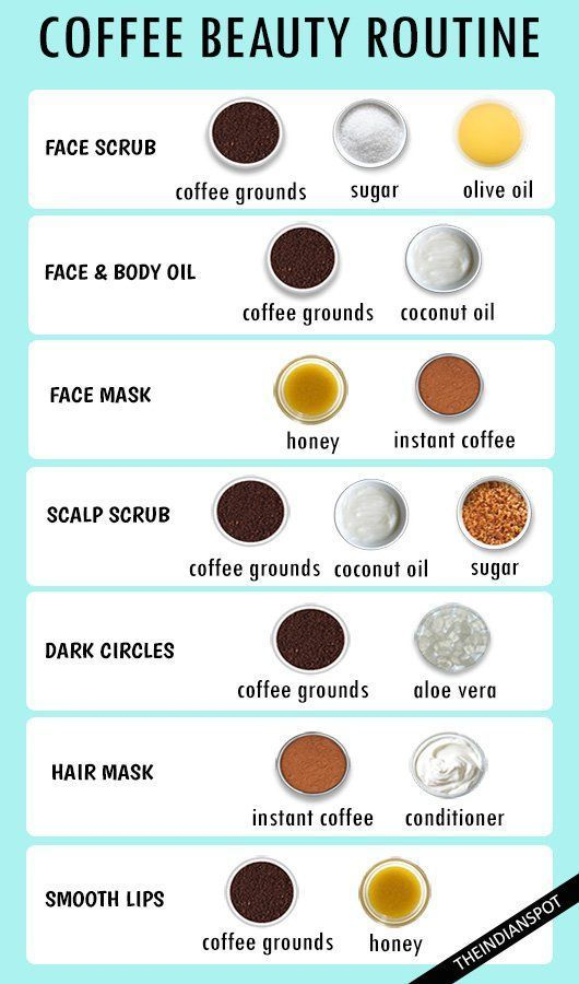 Photo of skin care steps