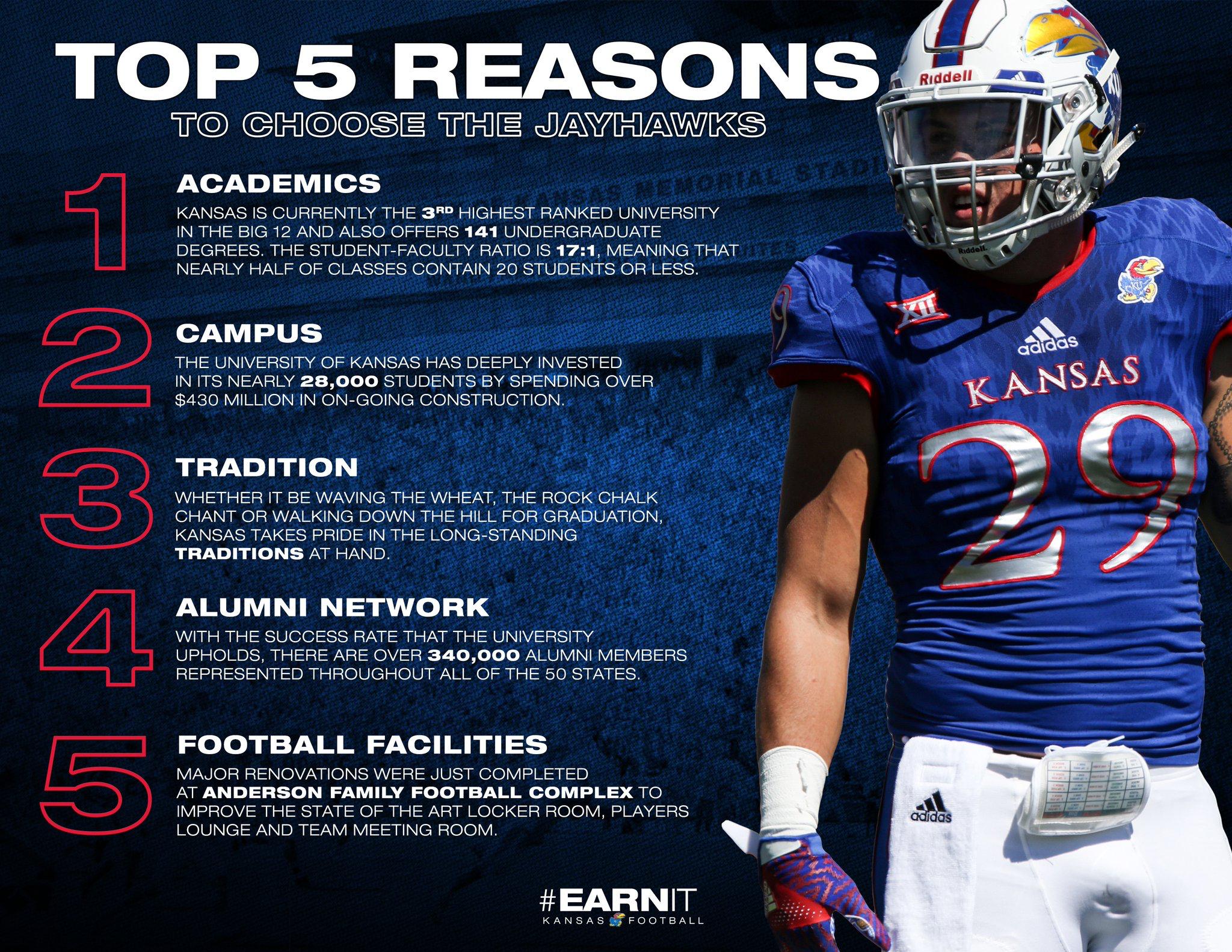 Kansas College Football Recruiting College Recruiting Football