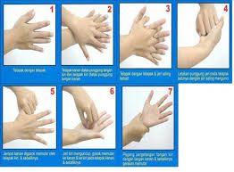 Image Result For 7 Langkah Cuci Tangan Mencuci Tangan Tangan