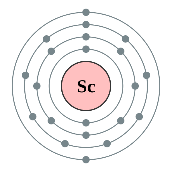 Scandium Bohr Diagram Poster Online Schematic Diagram