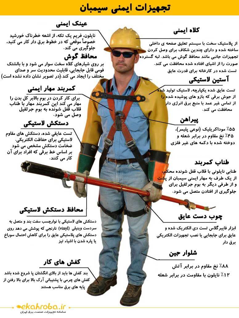 Pin by ekahroba on infografic Lineman, Electrical