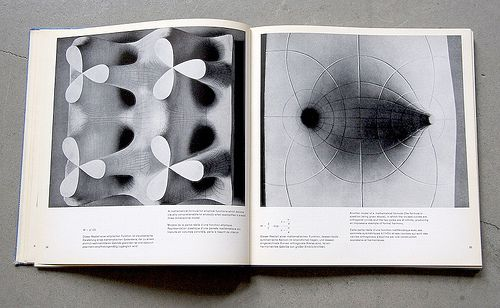 Max Bill's Form: a balance sheet of mid-twentieth century trends in design published in 1952
