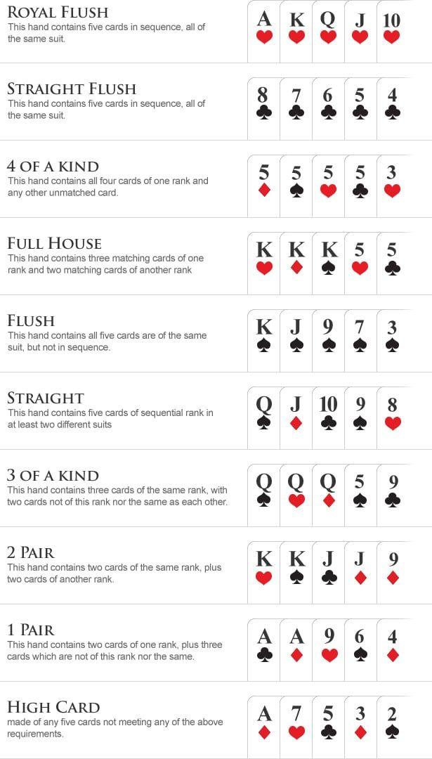 Poker Hand Ranking Deutsch