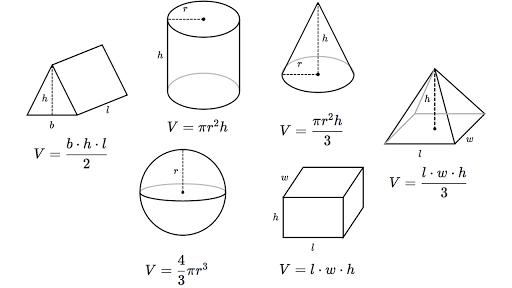 Geometry refresher course (free): Great for review before